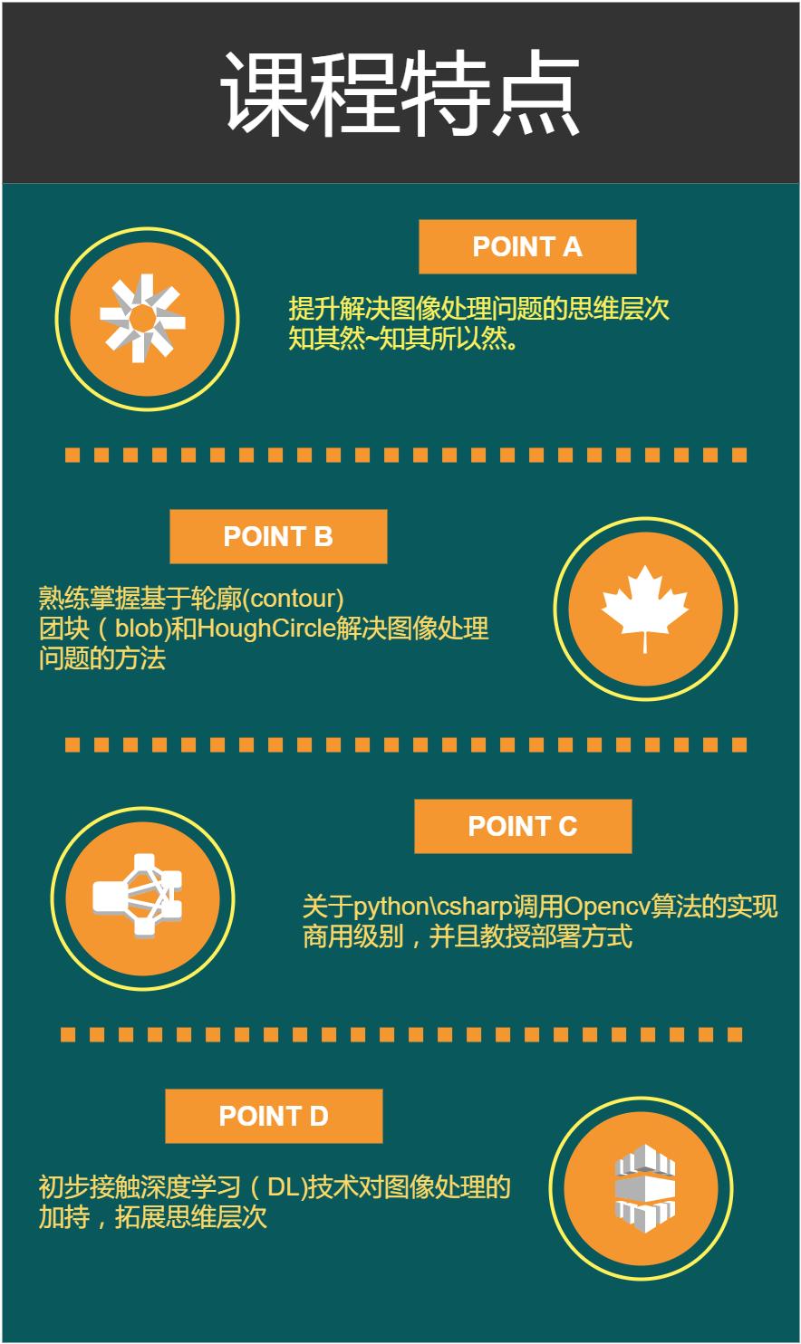 基于OpenCV的钢管计数项目实战 教程下载