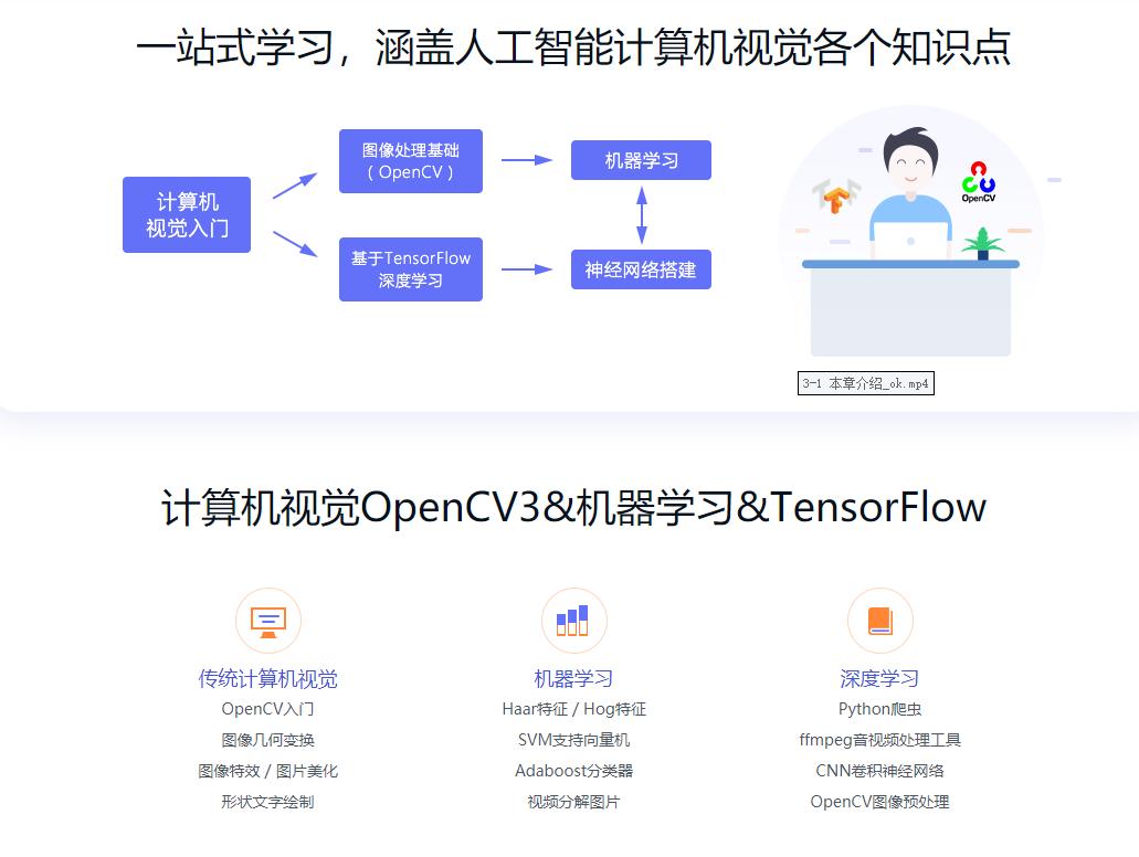 OpenCV+TensorFlow 入门人工智能图像处理 下载