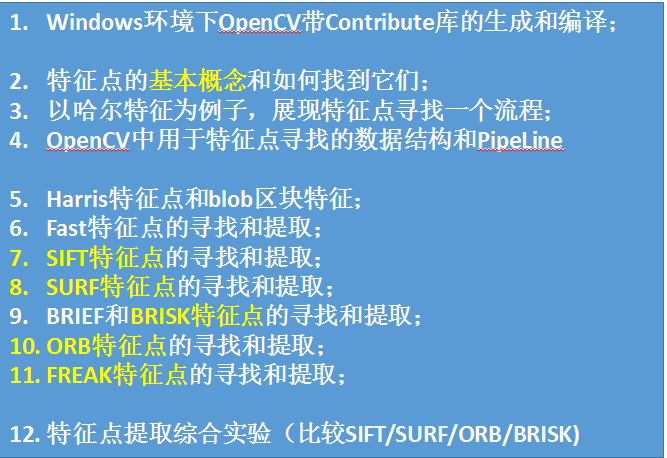 OpenCV特征点提取和运用视频课程 网盘下载 无加密!